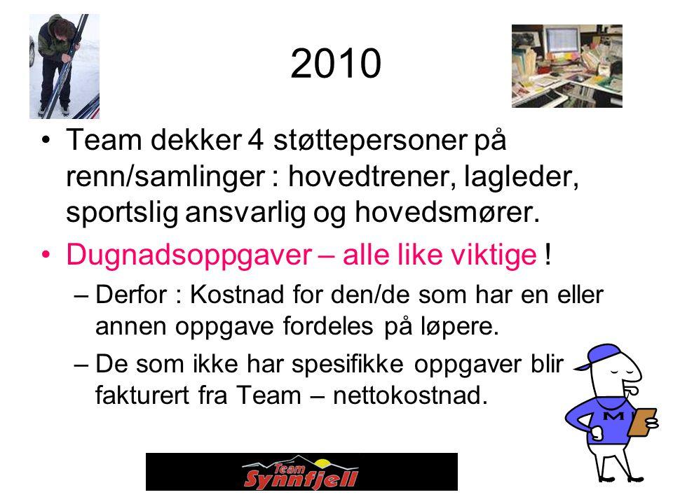 2010 Team dekker 4 støttepersoner på renn/samlinger : hovedtrener, lagleder, sportslig ansvarlig og hovedsmører.