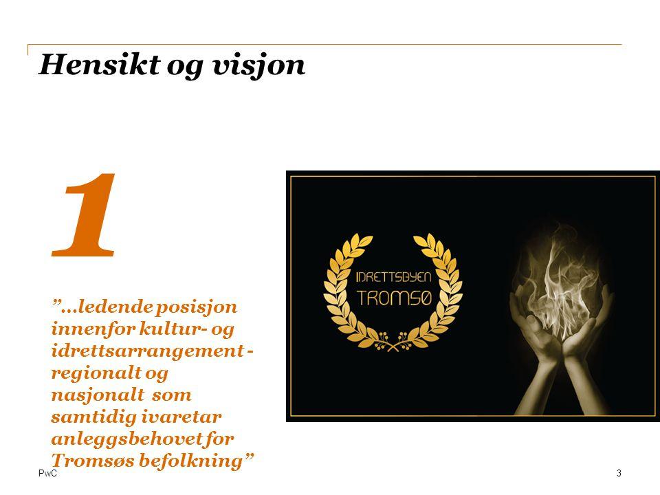 Hensikt og visjon 1.