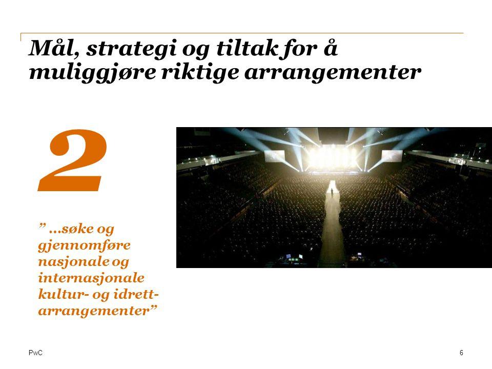 Mål, strategi og tiltak for å muliggjøre riktige arrangementer