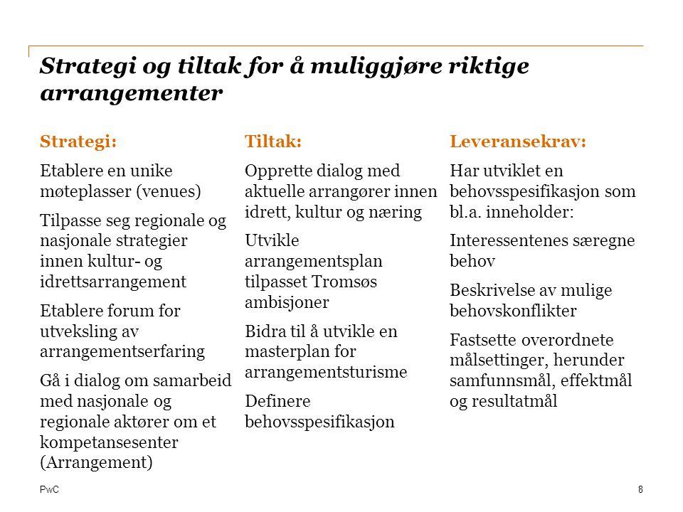 Strategi og tiltak for å muliggjøre riktige arrangementer