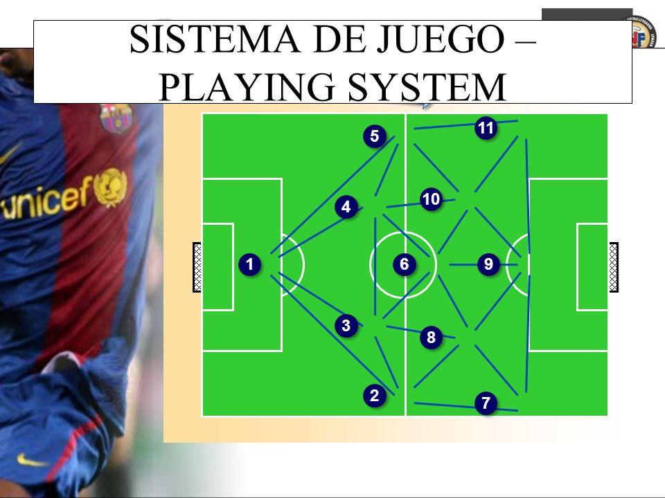 SISTEMA DE JUEGO – PLAYING SYSTEM