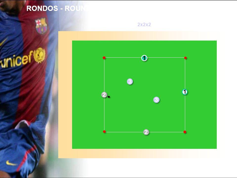RONDOS - ROUNDS 2x2x2 1 3 1 2 3 2