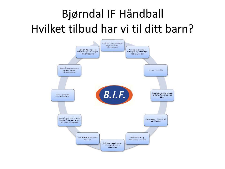 Bjørndal IF Håndball Hvilket tilbud har vi til ditt barn