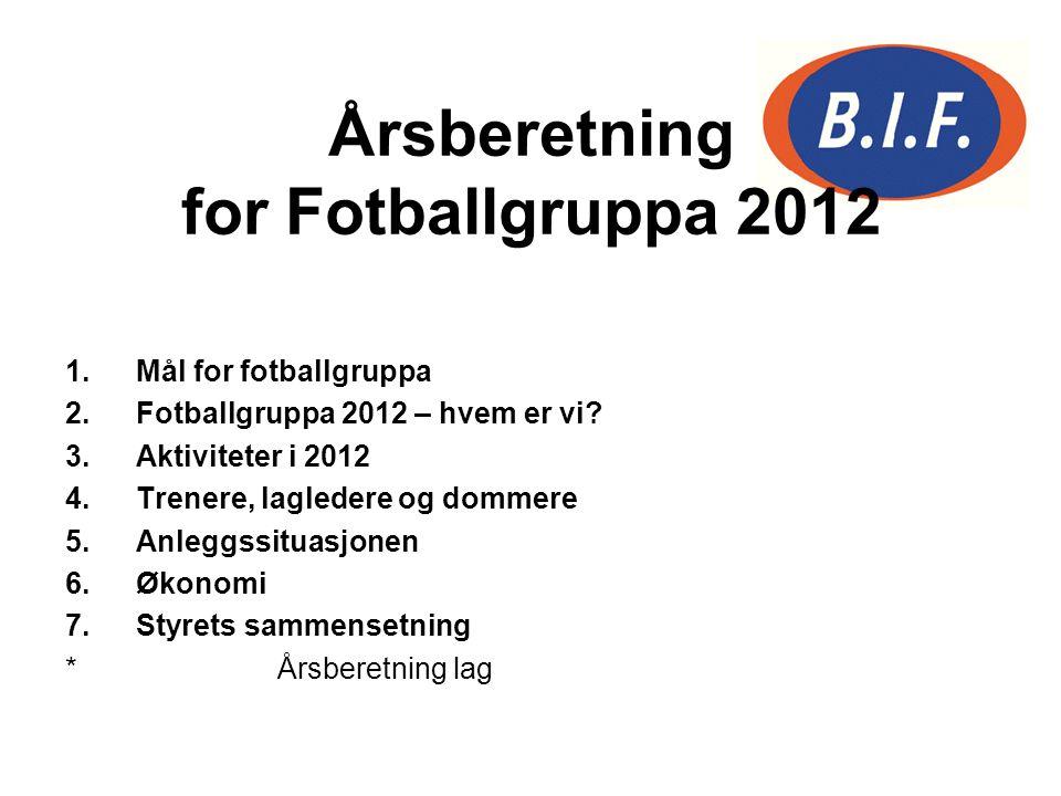 Årsberetning for Fotballgruppa 2012