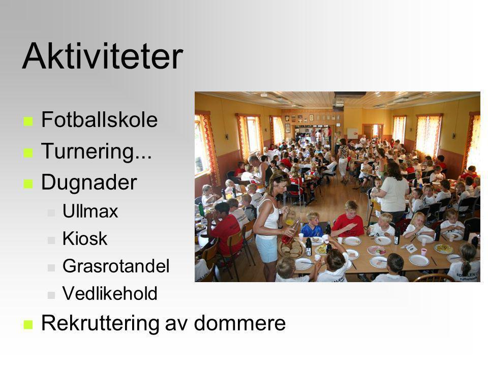 Aktiviteter Fotballskole Turnering... Dugnader Rekruttering av dommere