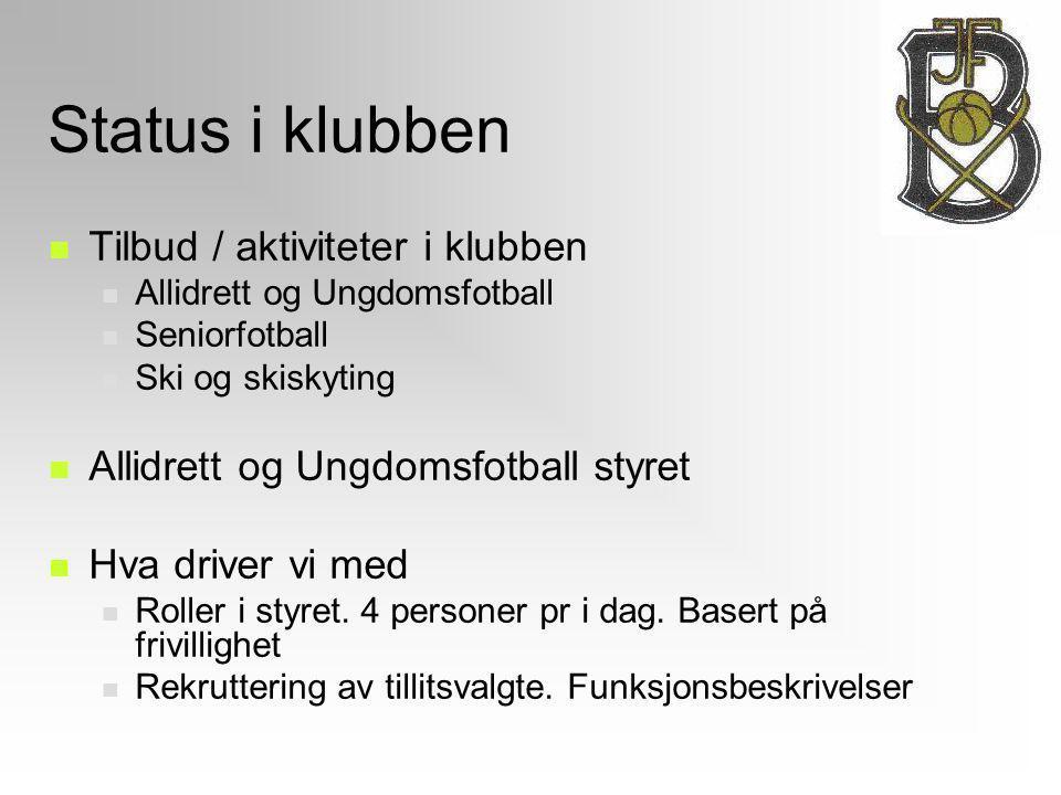 Status i klubben Tilbud / aktiviteter i klubben