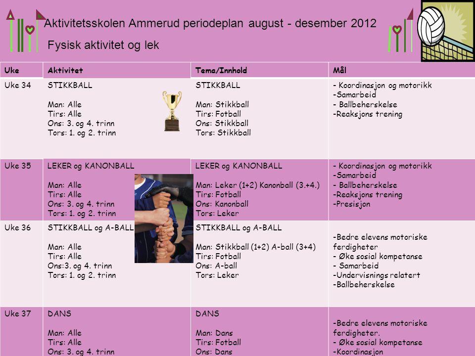 Aktivitetsskolen Ammerud periodeplan august - desember 2012