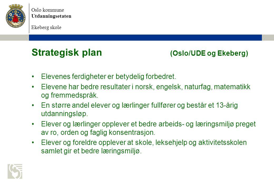 Strategisk plan (Oslo/UDE og Ekeberg)