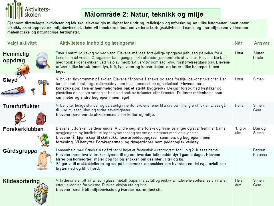 Målområde 2: Natur, teknikk og miljø