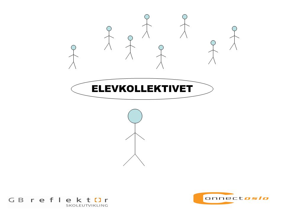 ELEVKOLLEKTIVET