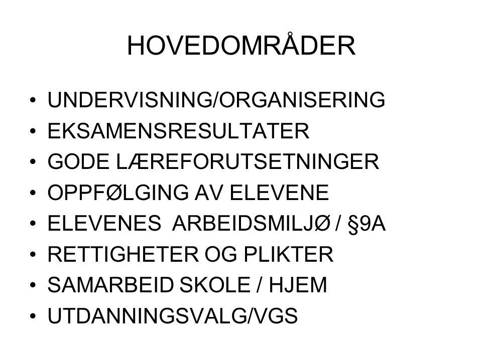 HOVEDOMRÅDER UNDERVISNING/ORGANISERING EKSAMENSRESULTATER