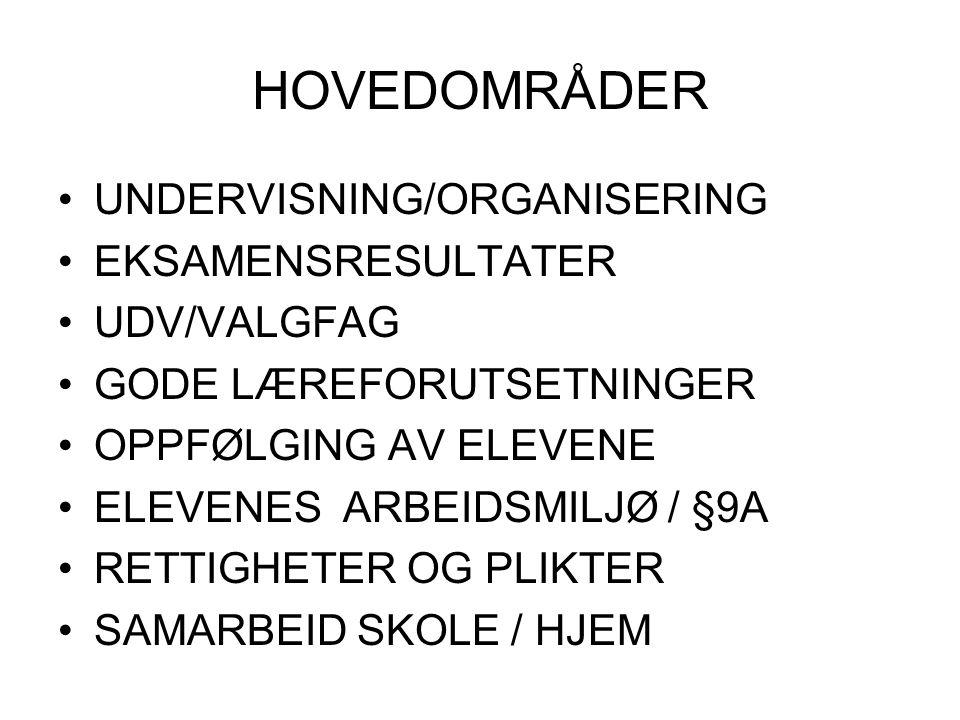 HOVEDOMRÅDER UNDERVISNING/ORGANISERING EKSAMENSRESULTATER UDV/VALGFAG