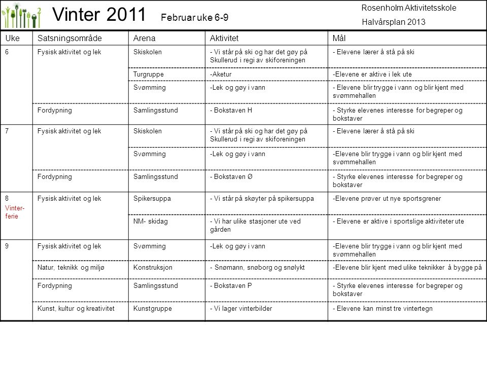 Vinter 2011 Februar uke 6-9 Rosenholm Aktivitetsskole Halvårsplan 2013