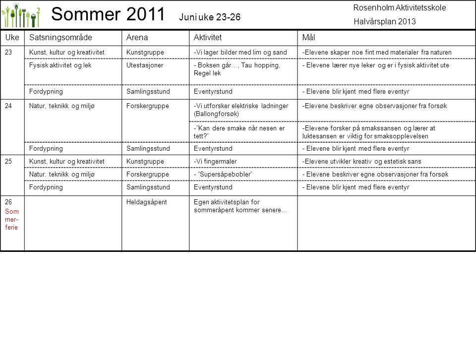 Sommer 2011 Juni uke 23-26 Rosenholm Aktivitetsskole Halvårsplan 2013