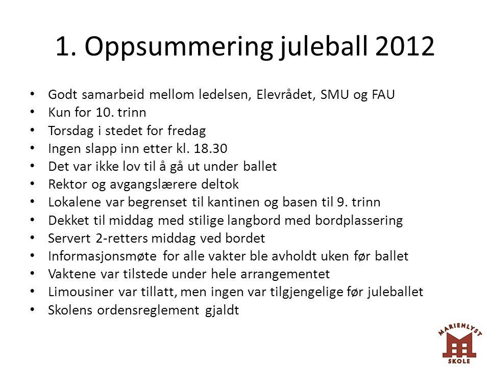 1. Oppsummering juleball 2012