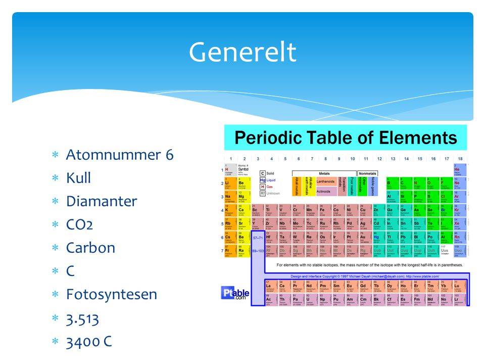 Generelt Atomnummer 6 Kull Diamanter CO2 Carbon C Fotosyntesen 3.513