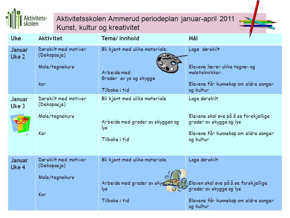 Aktivitetsskolen Ammerud periodeplan januar-april 2011