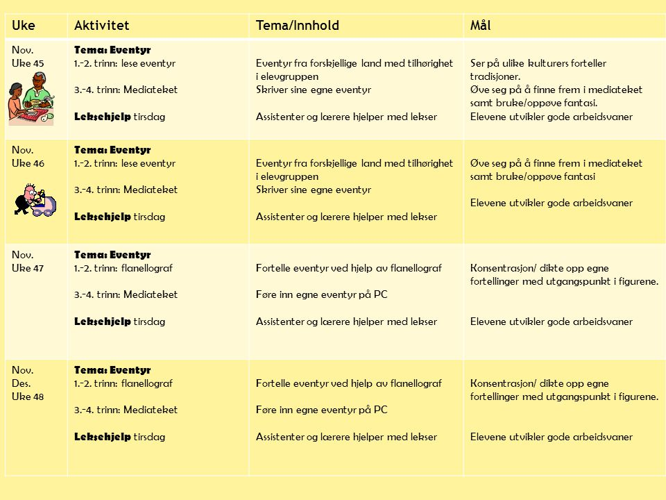 Uke Aktivitet Tema/Innhold Mål Nov. Uke 45 Tema: Eventyr
