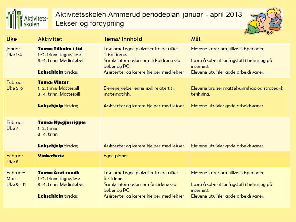 Aktivitetsskolen Ammerud periodeplan januar - april 2013