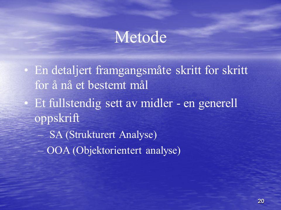 Metode En detaljert framgangsmåte skritt for skritt for å nå et bestemt mål. Et fullstendig sett av midler - en generell oppskrift.