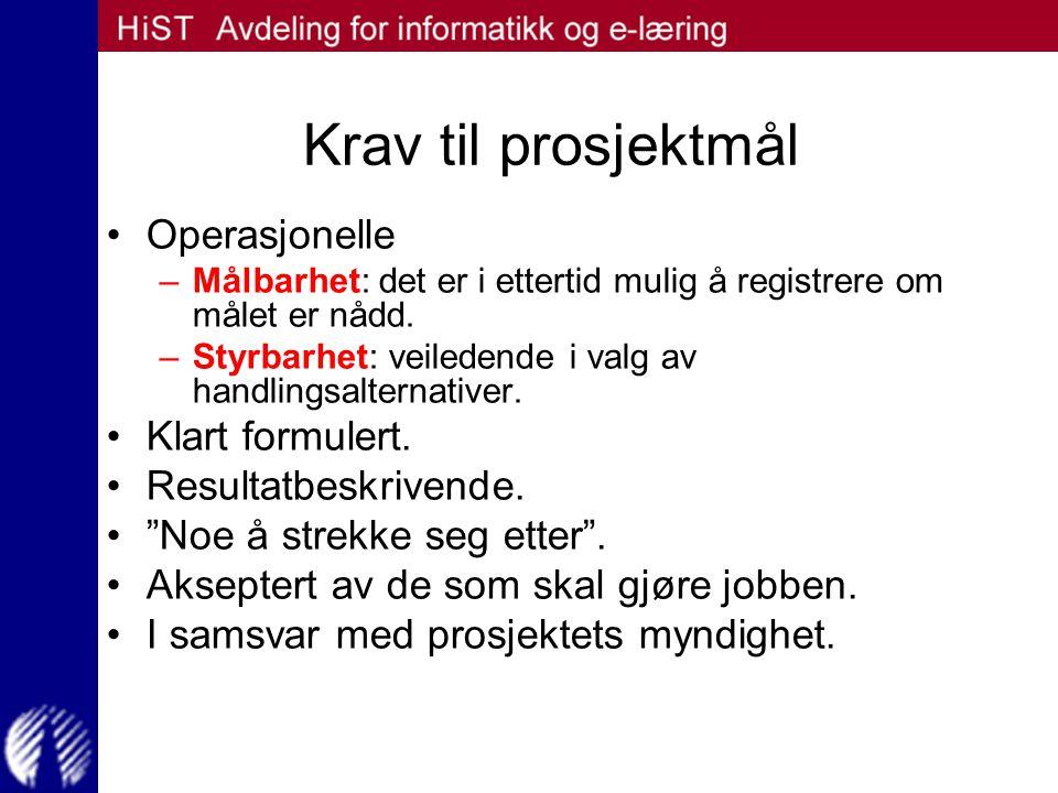 Krav til prosjektmål Operasjonelle Klart formulert.
