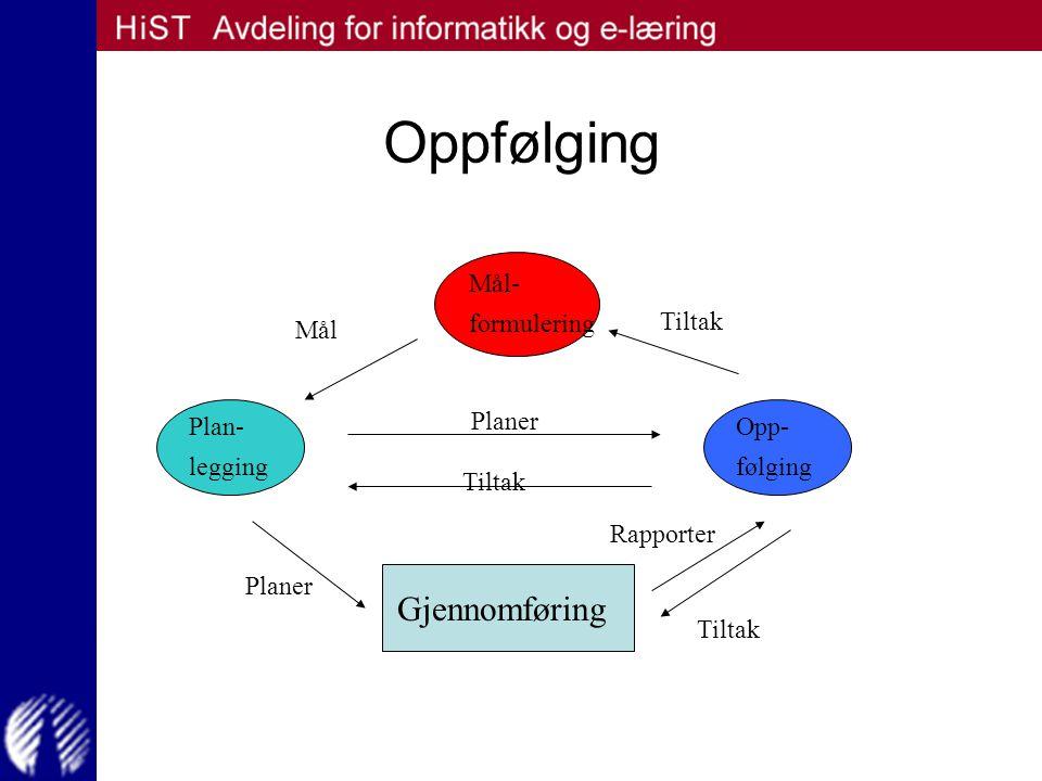 Oppfølging Gjennomføring Mål- formulering Opp- følging Plan- legging