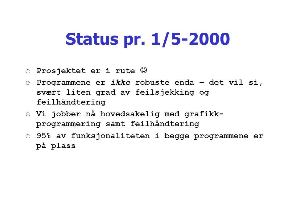 Status pr. 1/5-2000 Prosjektet er i rute 