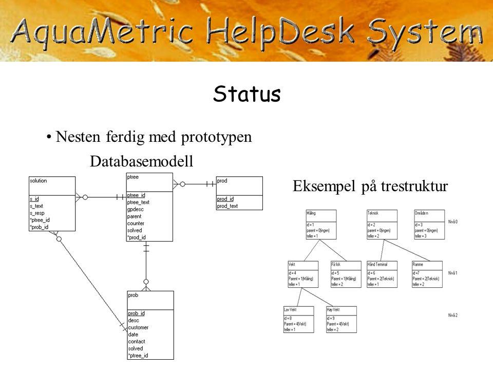 Status Nesten ferdig med prototypen Databasemodell