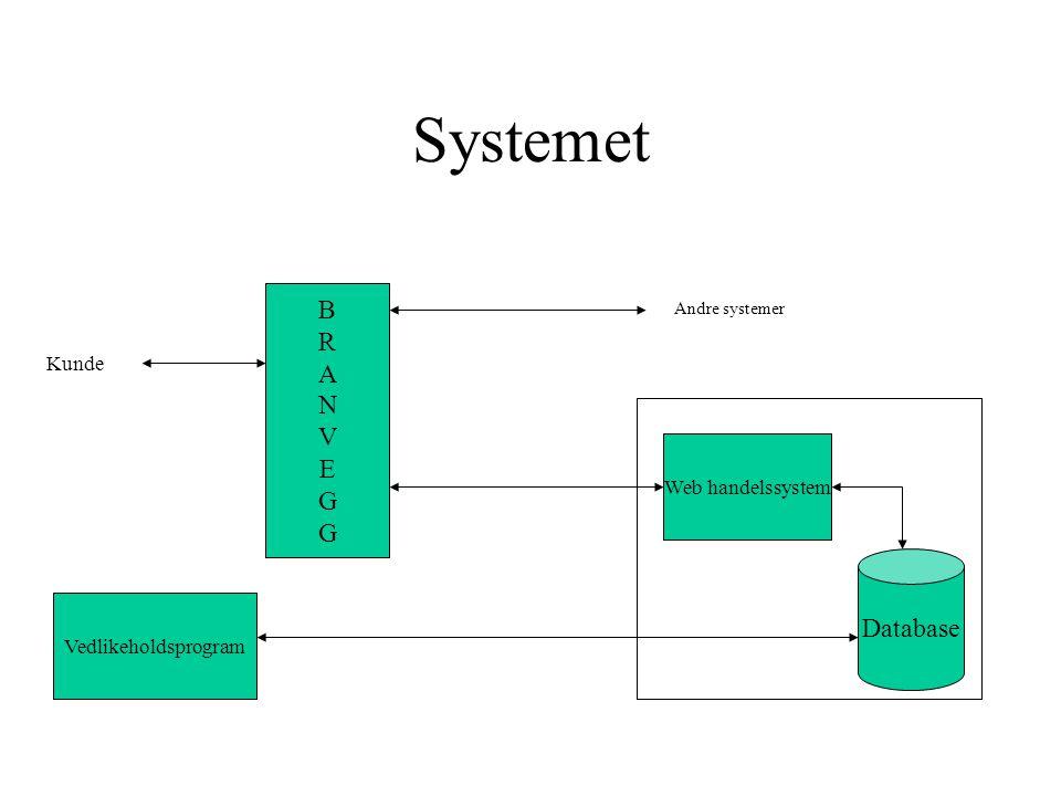 Systemet B R A N V E G Database Kunde Web handelssystem