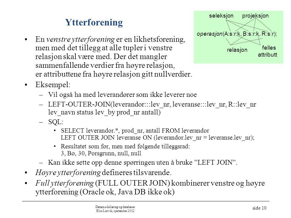 Ytterforening seleksjon. projeksjon. operasjon(A:s:r:k, B:s:r:k, R:s:r);