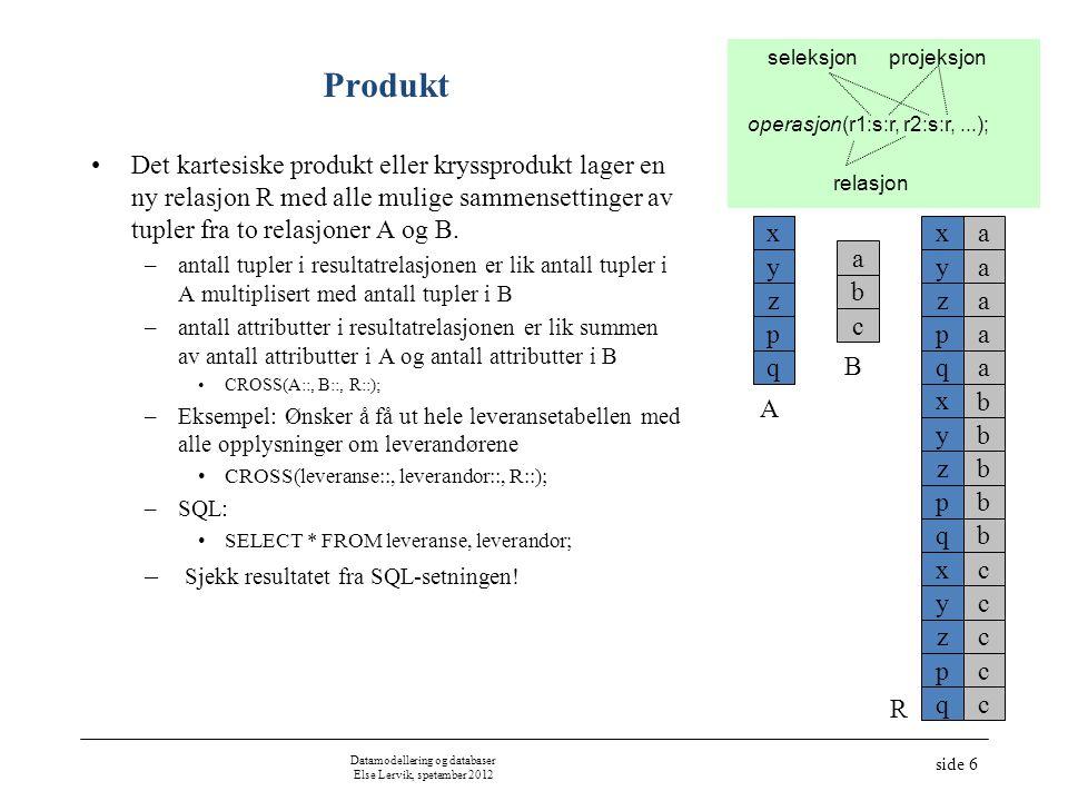 Produkt seleksjon. projeksjon. operasjon(r1:s:r, r2:s:r, ...);