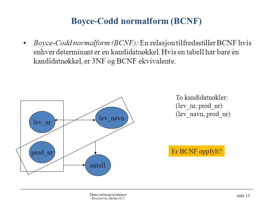 Boyce-Codd normalform (BCNF)