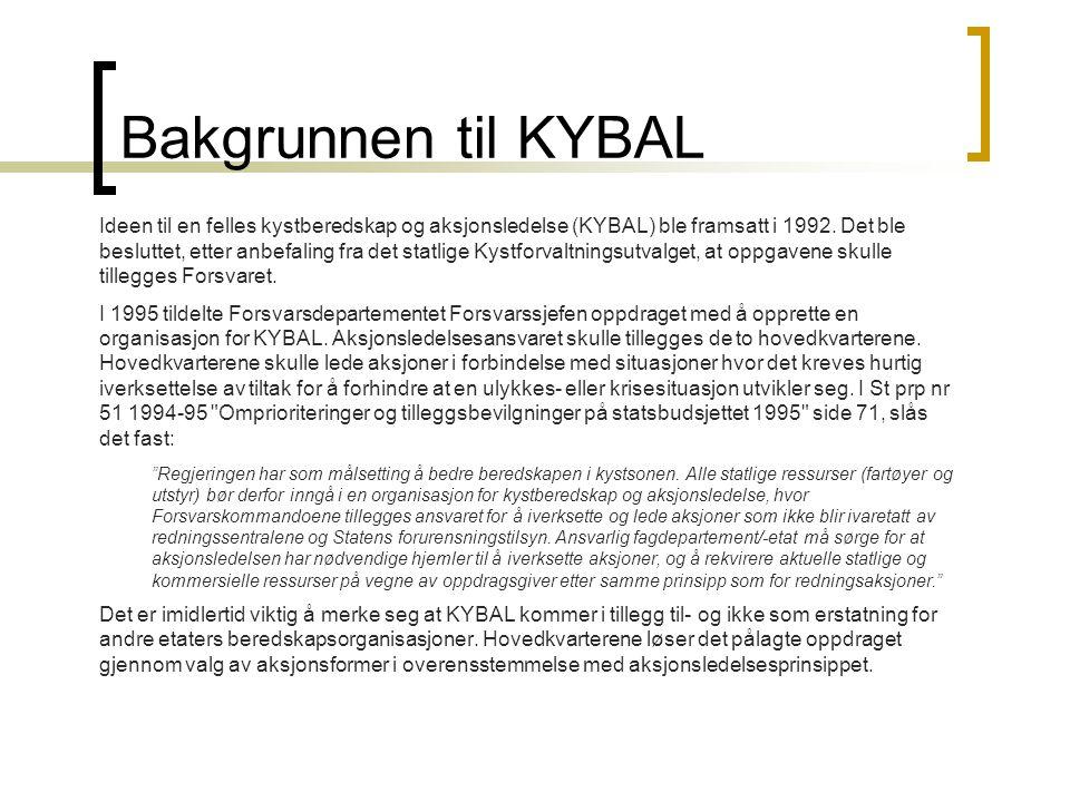 Bakgrunnen til KYBAL