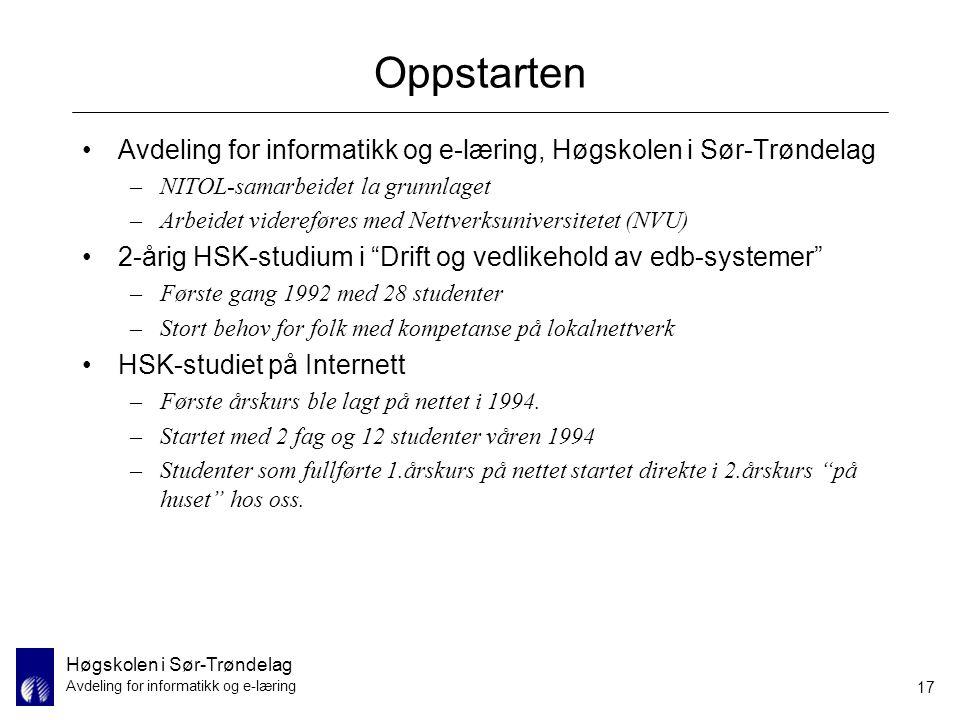 Oppstarten Avdeling for informatikk og e-læring, Høgskolen i Sør-Trøndelag. NITOL-samarbeidet la grunnlaget.