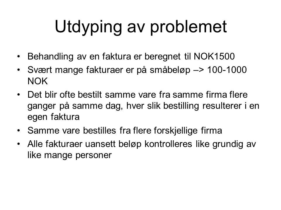 Utdyping av problemet Behandling av en faktura er beregnet til NOK1500