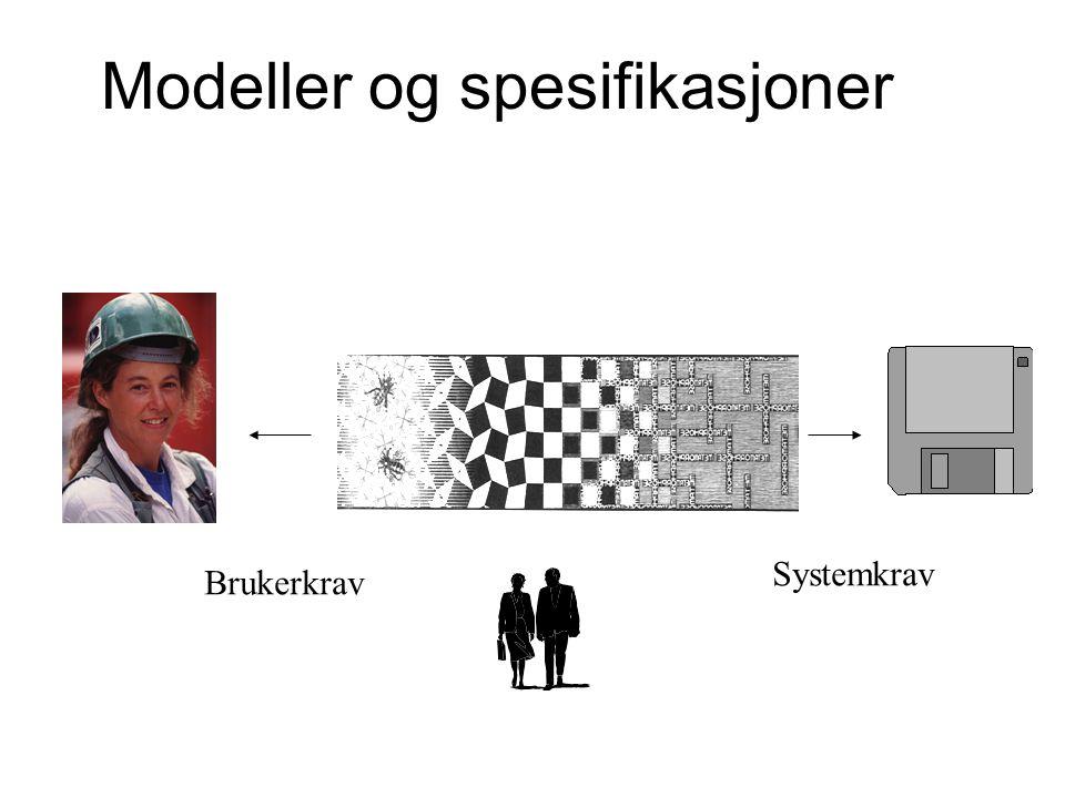 Modeller og spesifikasjoner