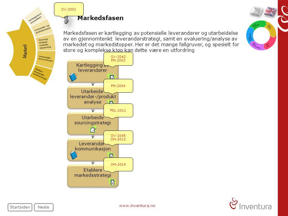 OV-2001 Markedsfasen.