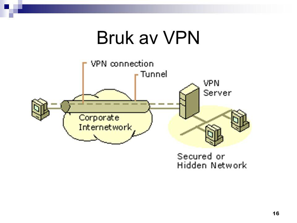 Bruk av VPN Tegn opp headeren