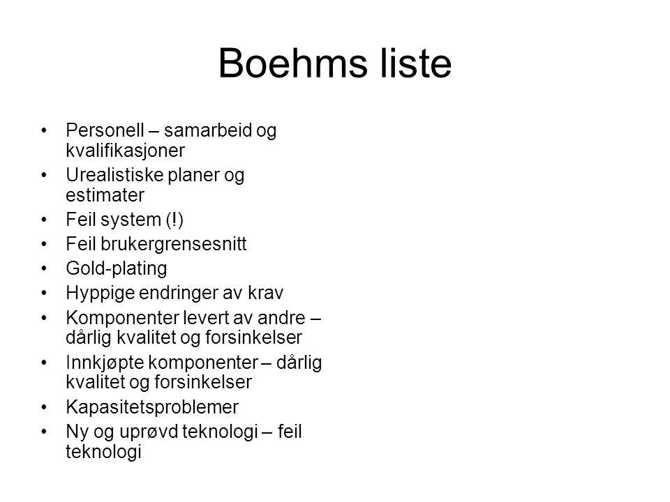 Boehms liste Personell – samarbeid og kvalifikasjoner