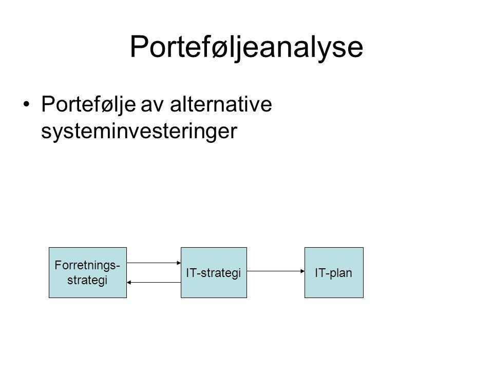 Porteføljeanalyse Portefølje av alternative systeminvesteringer