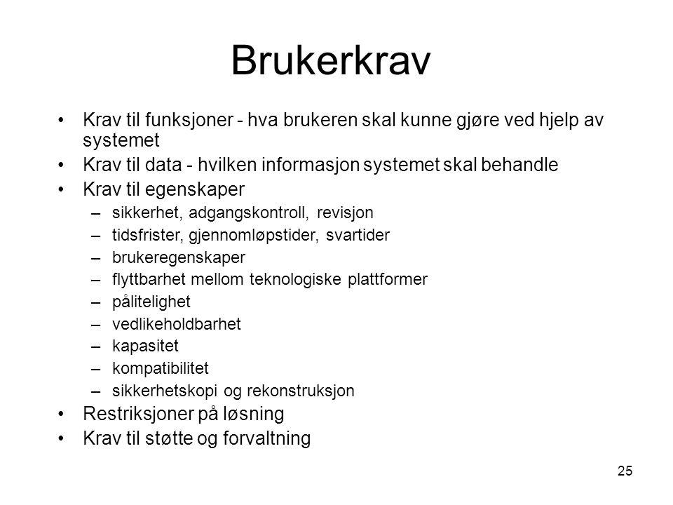 Brukerkrav Krav til funksjoner - hva brukeren skal kunne gjøre ved hjelp av systemet. Krav til data - hvilken informasjon systemet skal behandle.