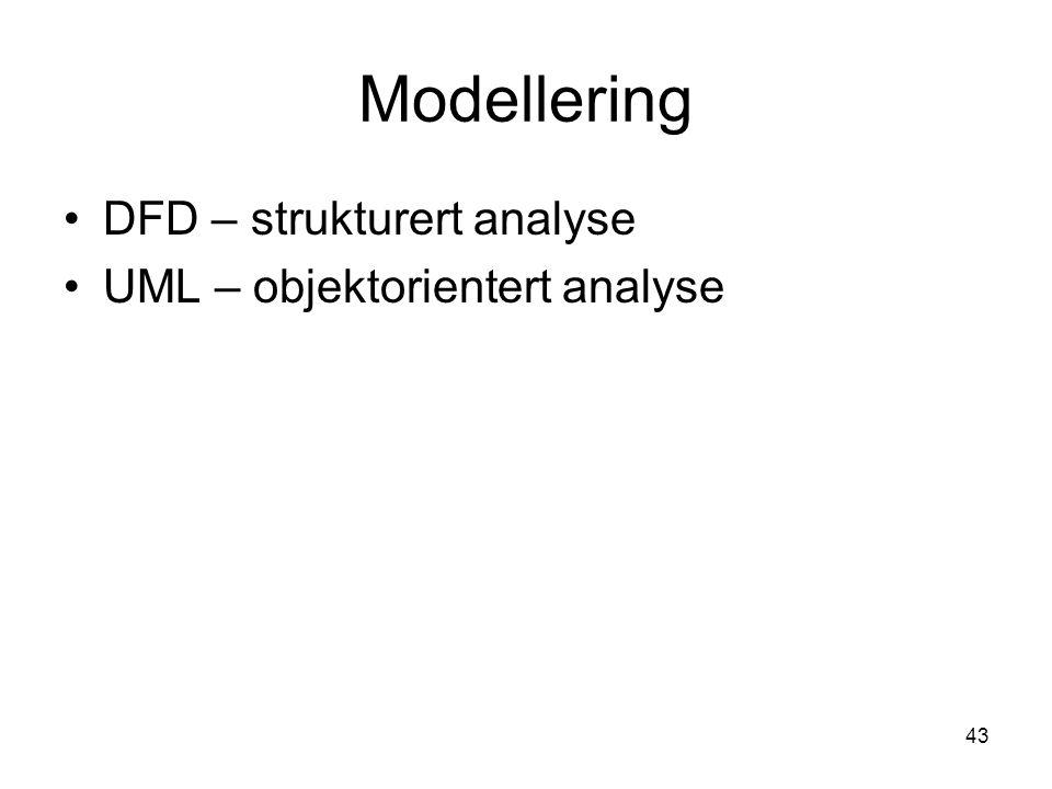 Modellering DFD – strukturert analyse UML – objektorientert analyse