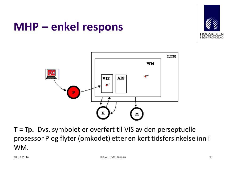 MHP – enkel respons