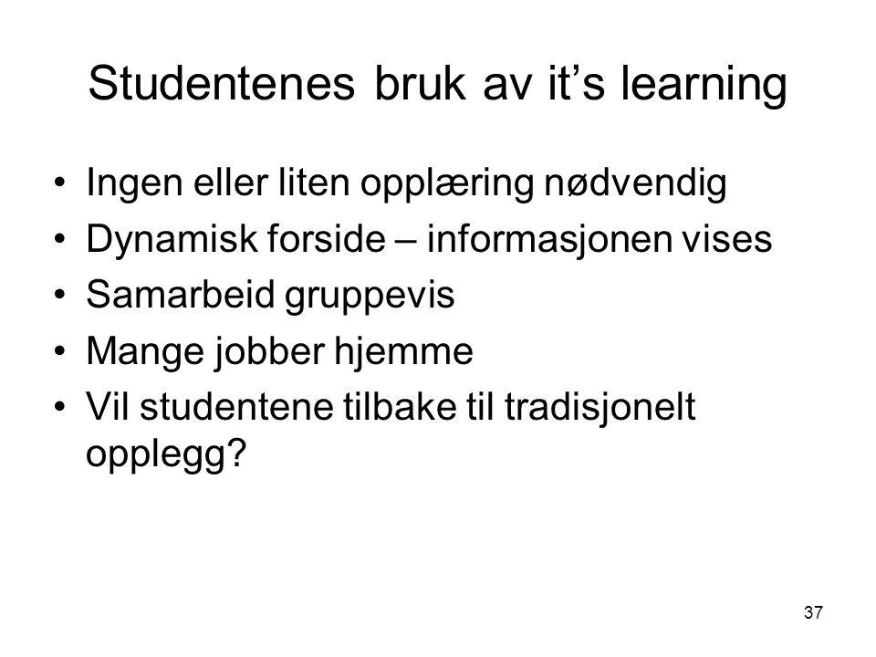 Studentenes bruk av it's learning