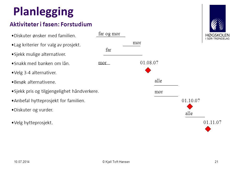 Planlegging Aktiviteter i fasen: Forstudium