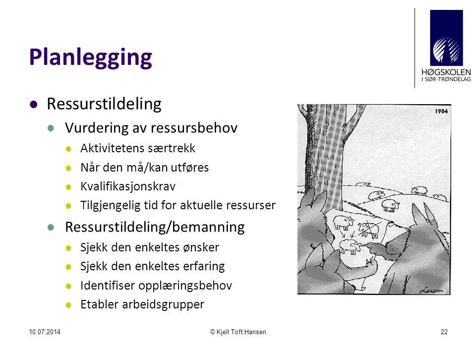 Planlegging Ressurstildeling Vurdering av ressursbehov