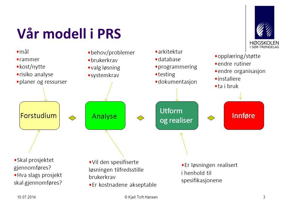 Vår modell i PRS Forstudium Analyse Utform og realiser Innføre mål