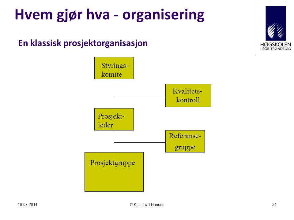 Hvem gjør hva - organisering