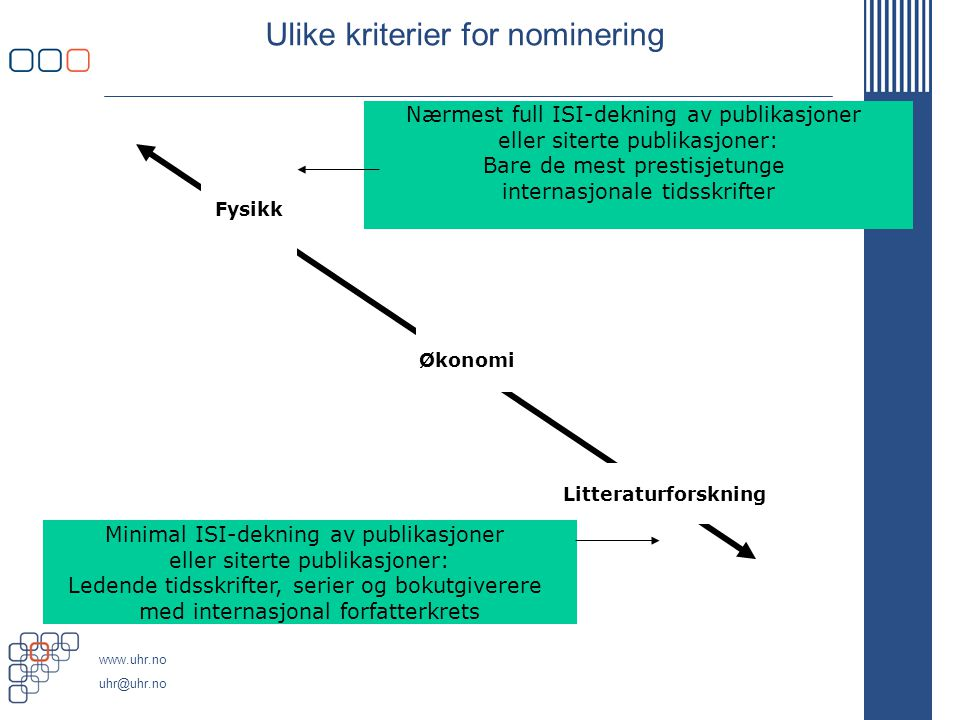 Ulike kriterier for nominering