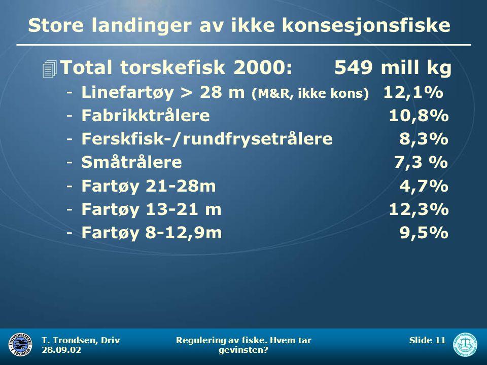 Store landinger av ikke konsesjonsfiske